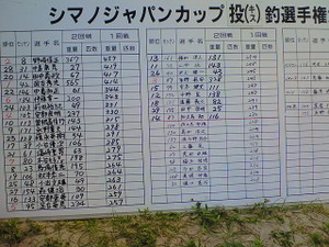 Japancup200806