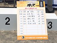 201605225
